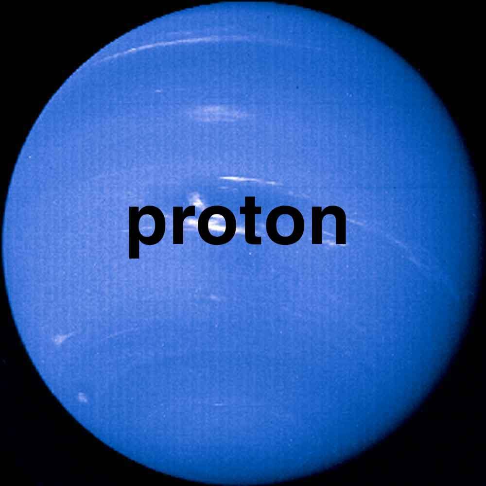 Hydrogen Atom Scale Model